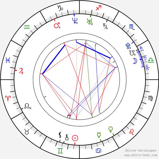 Лиза Хейдон Lisa Haydon день рождения гороскоп, Lisa Haydon Натальная карта онлайн