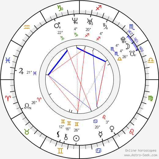Marek Morvai-Javorský birth chart, biography, wikipedia 2019, 2020