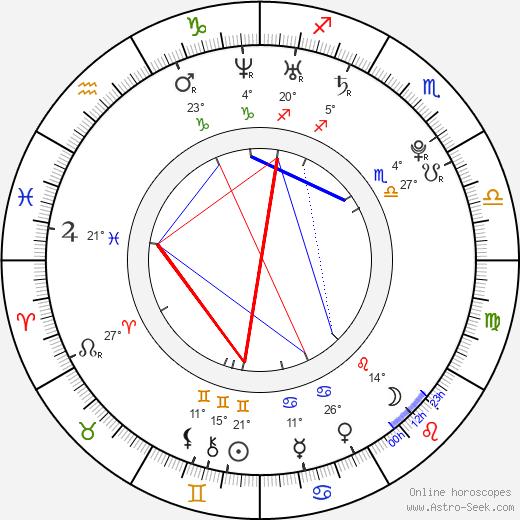 Mario Casas birth chart, biography, wikipedia 2020, 2021