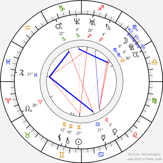 Meaghan Rath birth chart, biography, wikipedia 2019, 2020