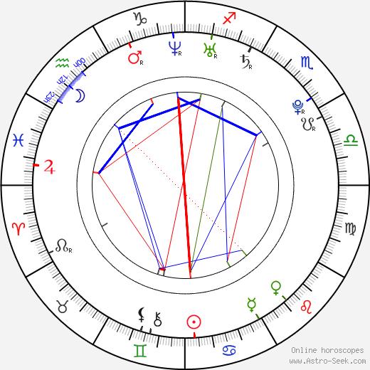 Megan Burns tema natale, oroscopo, Megan Burns oroscopi gratuiti, astrologia