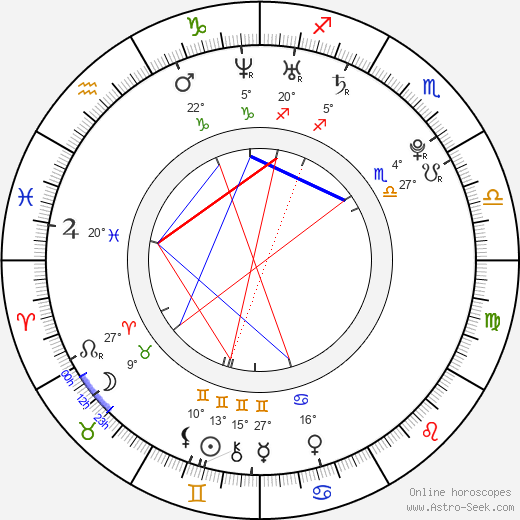 Oona Chaplin birth chart, biography, wikipedia 2020, 2021