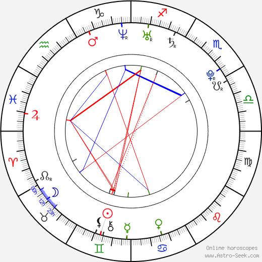 Oona Chaplin birth chart, Oona Chaplin astro natal horoscope, astrology