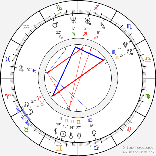 Park Yoochun birth chart, biography, wikipedia 2018, 2019