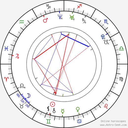 Shane Kippel день рождения гороскоп, Shane Kippel Натальная карта онлайн