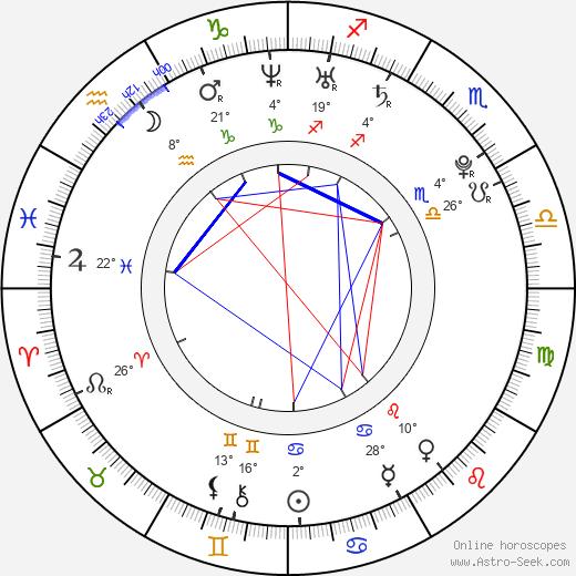 Solange Knowles birth chart, biography, wikipedia 2018, 2019