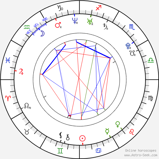 Solange Knowles astro natal birth chart, Solange Knowles horoscope, astrology