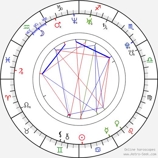 Соланж Ноулз Solange Knowles день рождения гороскоп, Solange Knowles Натальная карта онлайн