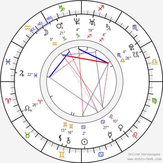 Tom Reed birth chart, biography, wikipedia 2019, 2020