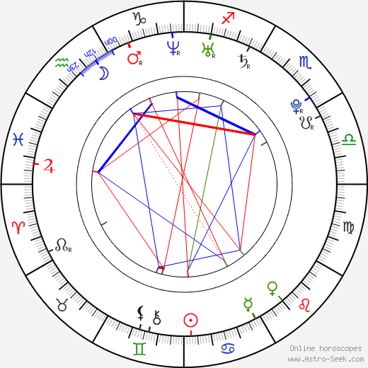 Tom Reed astro natal birth chart, Tom Reed horoscope, astrology