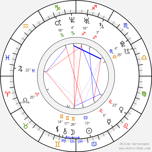 Adam Young birth chart, biography, wikipedia 2018, 2019