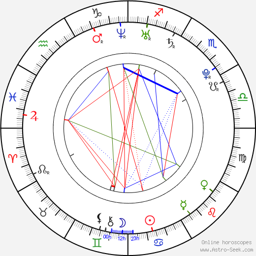 Adam Young astro natal birth chart, Adam Young horoscope, astrology