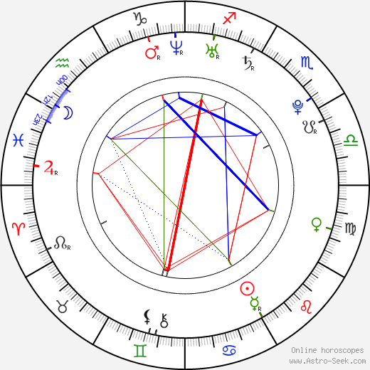 Ayaka Komatsu astro natal birth chart, Ayaka Komatsu horoscope, astrology
