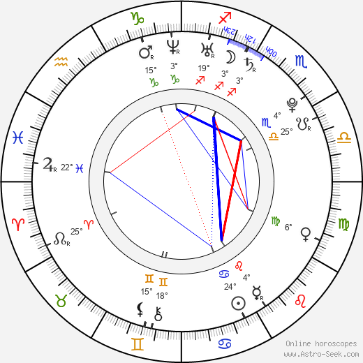 Brando Eaton birth chart, biography, wikipedia 2019, 2020