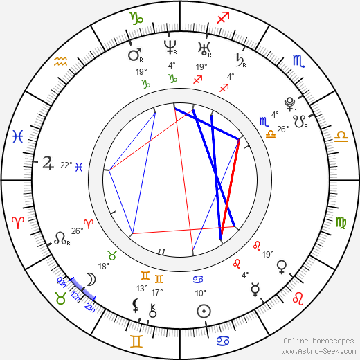 Dax O'Callaghan birth chart, biography, wikipedia 2018, 2019