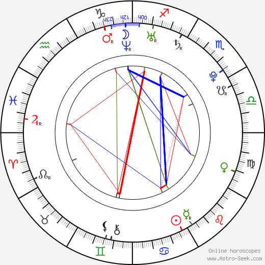 Deance Wyatt birth chart, Deance Wyatt astro natal horoscope, astrology