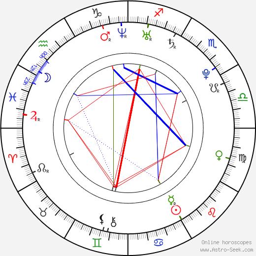 Hazel D'Jan astro natal birth chart, Hazel D'Jan horoscope, astrology