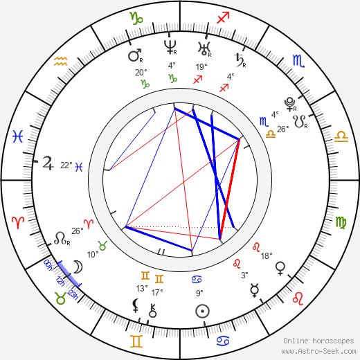 Jacob Chase birth chart, biography, wikipedia 2019, 2020