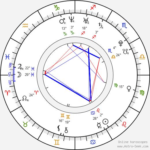 Jessi Malay birth chart, biography, wikipedia 2018, 2019
