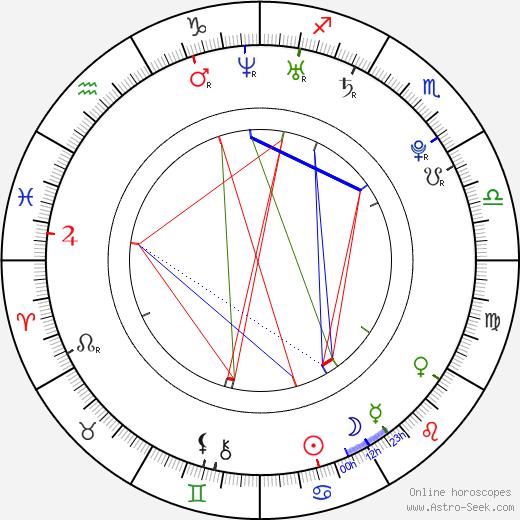 Kenza Farah день рождения гороскоп, Kenza Farah Натальная карта онлайн