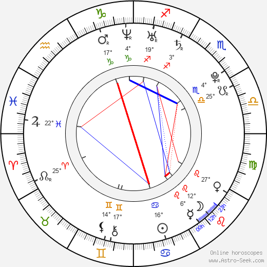 Kiely Williams birth chart, biography, wikipedia 2019, 2020