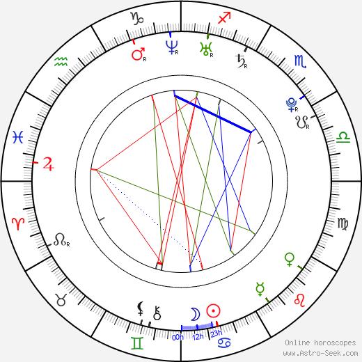 Leon Frierson tema natale, oroscopo, Leon Frierson oroscopi gratuiti, astrologia