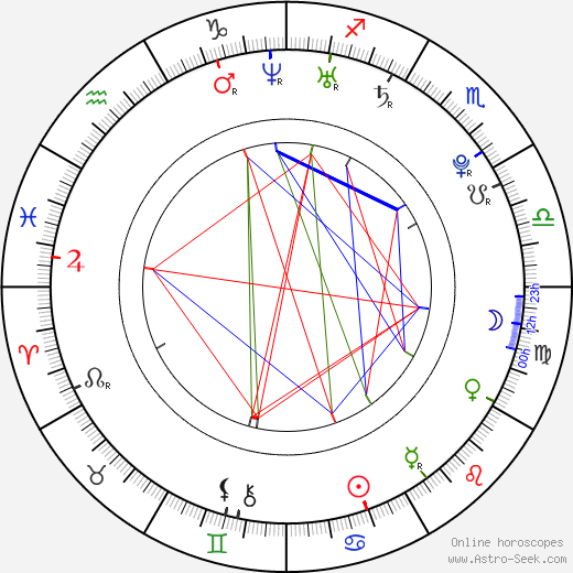Mariya Andreeva день рождения гороскоп, Mariya Andreeva Натальная карта онлайн