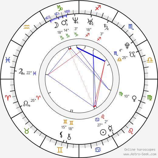 Osric Chau birth chart, biography, wikipedia 2019, 2020