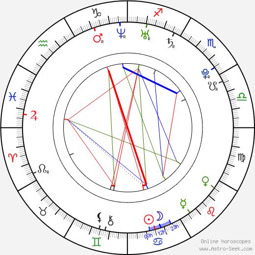 Sebastian Jessen birth chart, Sebastian Jessen astro natal horoscope, astrology