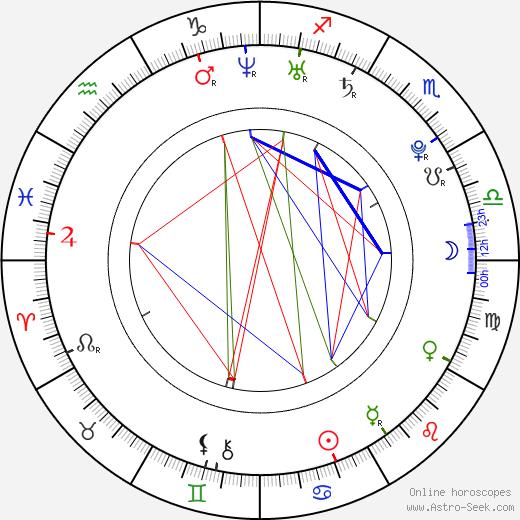 Stanley Weber tema natale, oroscopo, Stanley Weber oroscopi gratuiti, astrologia