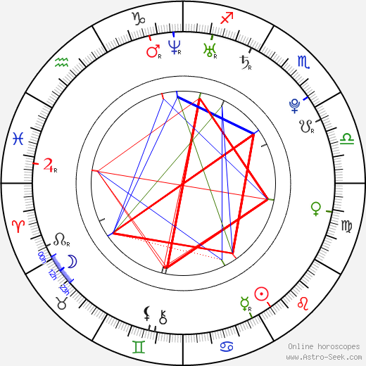 Steven Yaffee birth chart, Steven Yaffee astro natal horoscope, astrology