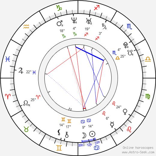Tiffany Tyler birth chart, biography, wikipedia 2018, 2019