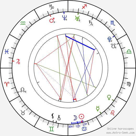 Tiffany Tyler astro natal birth chart, Tiffany Tyler horoscope, astrology