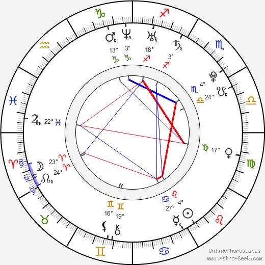 Vito Schnabel birth chart, biography, wikipedia 2020, 2021