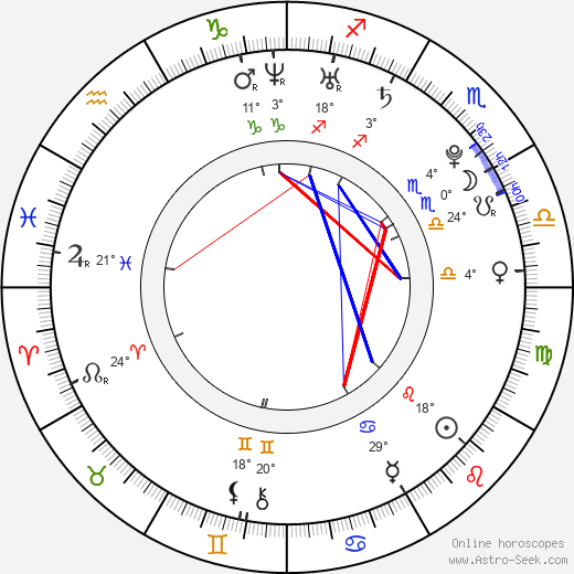 Alicia Alexandria birth chart, biography, wikipedia 2019, 2020