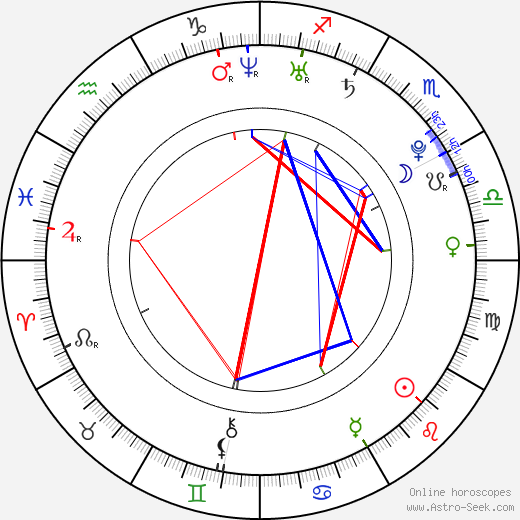 Alicia Alexandria birth chart, Alicia Alexandria astro natal horoscope, astrology