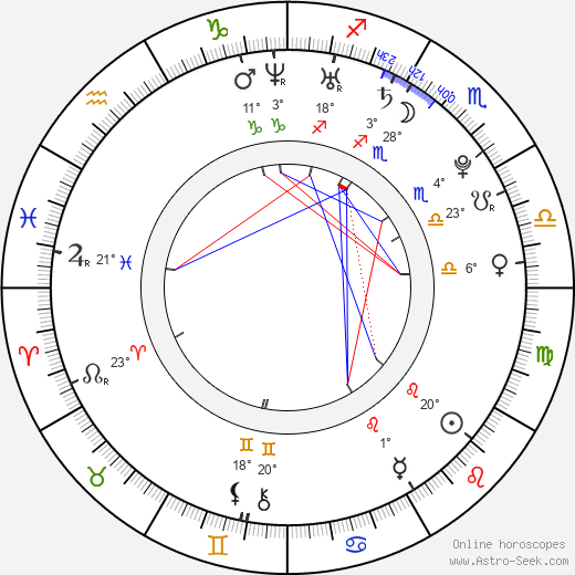 Ashley Spillers birth chart, biography, wikipedia 2019, 2020
