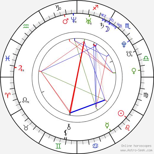 Ashley Spillers astro natal birth chart, Ashley Spillers horoscope, astrology