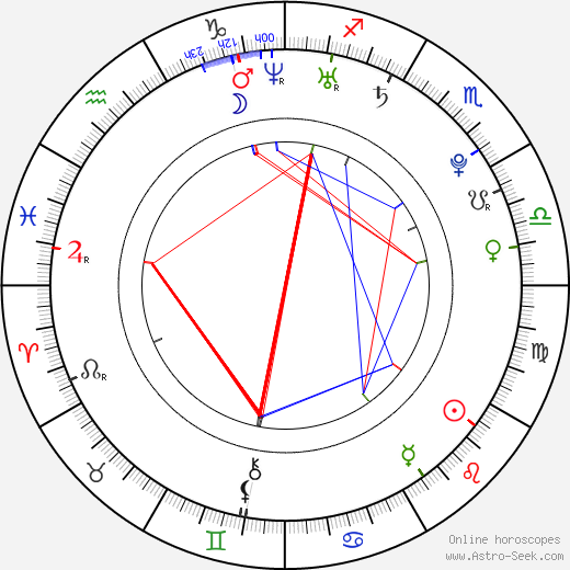 Audrey Bitoni день рождения гороскоп, Audrey Bitoni Натальная карта онлайн
