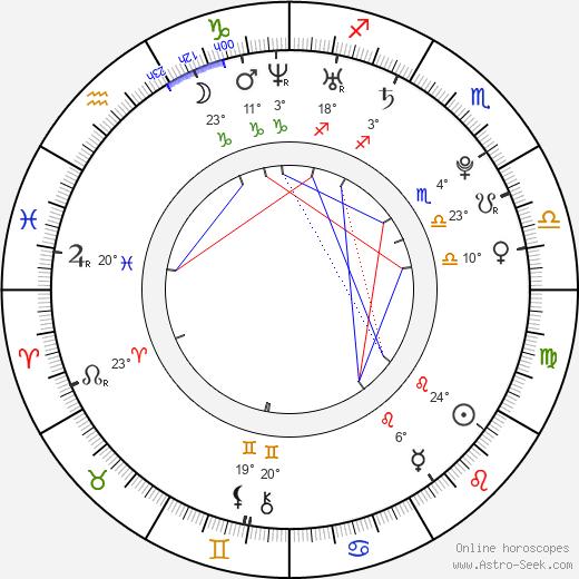 Bryton James birth chart, biography, wikipedia 2020, 2021