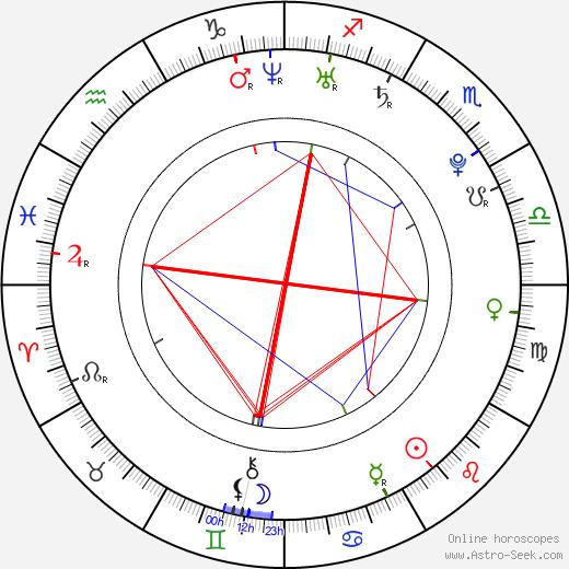 Elijah Kelley astro natal birth chart, Elijah Kelley horoscope, astrology