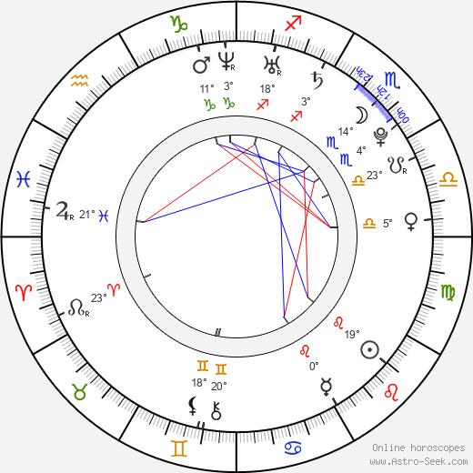Elise Avellán birth chart, biography, wikipedia 2019, 2020