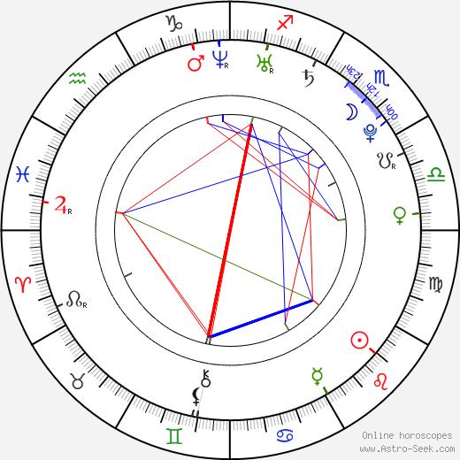 Elise Avellán birth chart, Elise Avellán astro natal horoscope, astrology