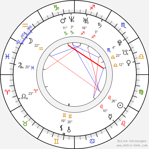 Emily Kaiho birth chart, biography, wikipedia 2019, 2020