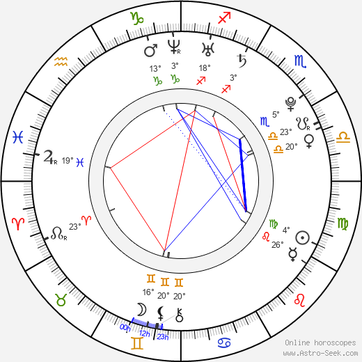 Florence Welch birth chart, biography, wikipedia 2018, 2019
