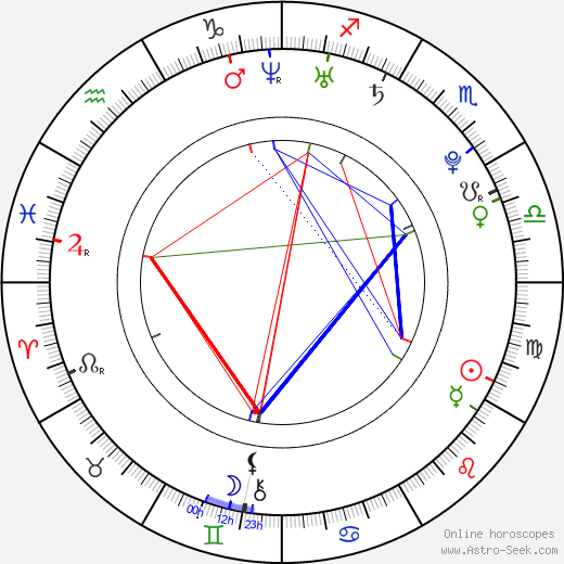 Florence Welch astro natal birth chart, Florence Welch horoscope, astrology