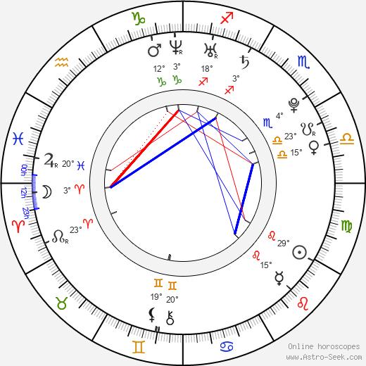 James Frost birth chart, biography, wikipedia 2019, 2020