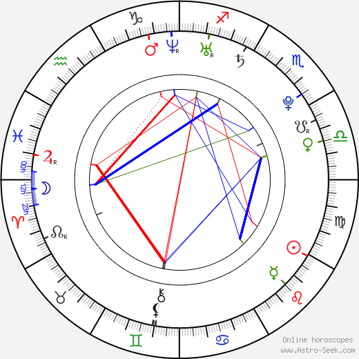 James Frost astro natal birth chart, James Frost horoscope, astrology