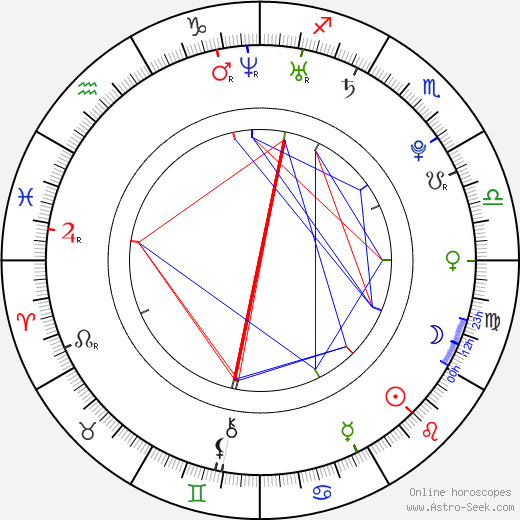 Jared Masters tema natale, oroscopo, Jared Masters oroscopi gratuiti, astrologia