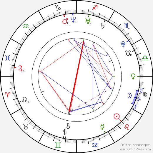 Keahu Kahuanui astro natal birth chart, Keahu Kahuanui horoscope, astrology